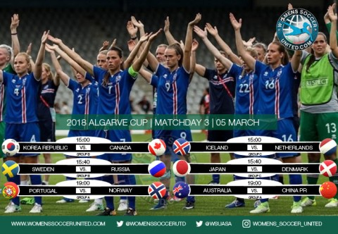 Algarve Cup 2018 | Day Three, Group stage