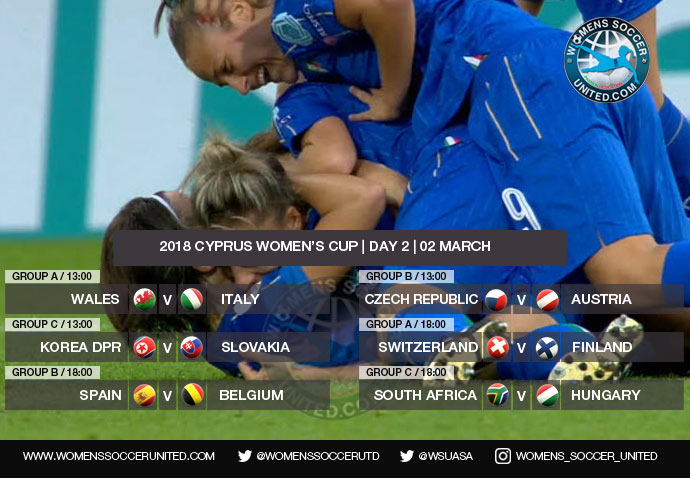 Cyprus Women's Cup 2018 | Day Two, Group stage