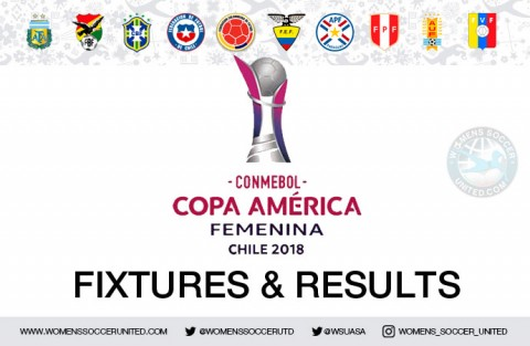 2018 Copa América Femenina Fixtures and results