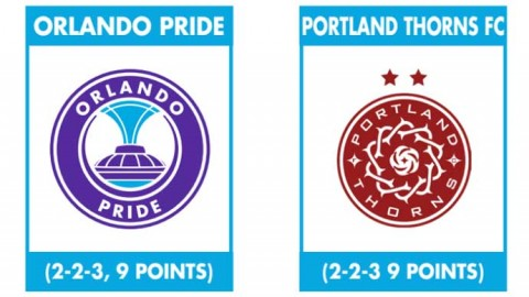 Orlando Pride Returns to Portland For Final Leg of Road Trip