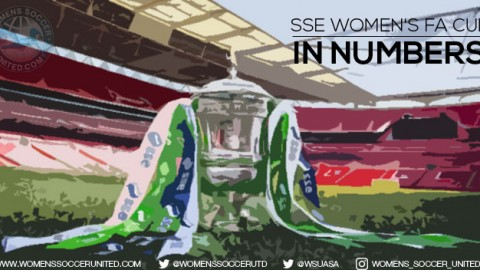 The SSE Women's FA Cup in numbers