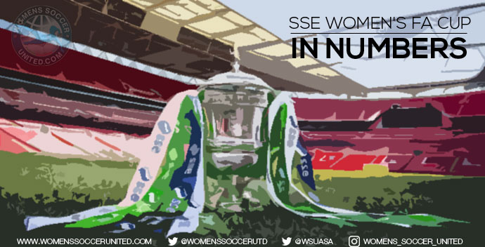 SSE Women's FA Cup in numbers