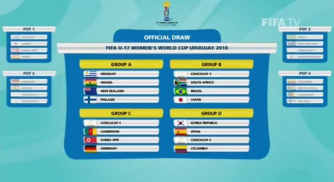 Result of the FIFA U-17 Women's World Cup Uruguay 2018 group draw