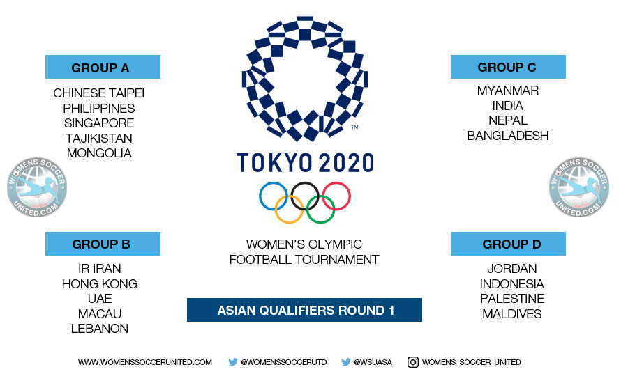 Result of the draw for Round 1 of the Asian Qualifiers for the Tokyo 2020 Olympic Games Women's Football Tournament