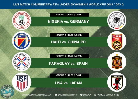 Live Match Commentary | Day 2 at the FIFA Under-20 Women's World Cup 2018