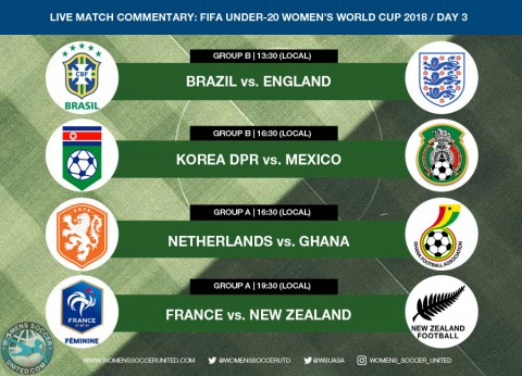 Live Match Commentary | Day 3 at the FIFA Under-20 Women's World Cup 2018