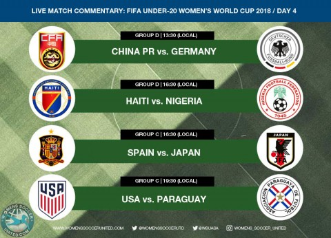 Live Match Commentary | Day 4 at the FIFA Under-20 Women's World Cup 2018