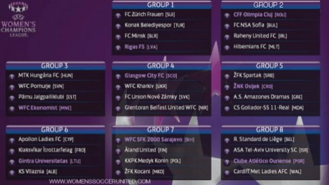 Result of the UEFA Women's Champions League 2014/15 Qualifying round draw
