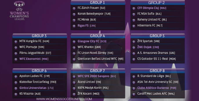 UEFA Women's Champions League draw 2014