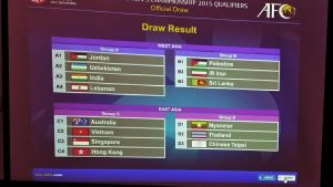 AFC U19 Women's Championship 2015 qualifiers official draw Results