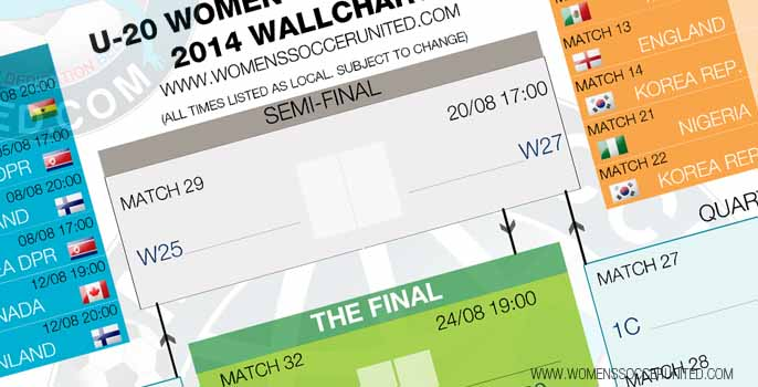 2014 FIFA U-20 Women's World Cup Wallchart Download Free