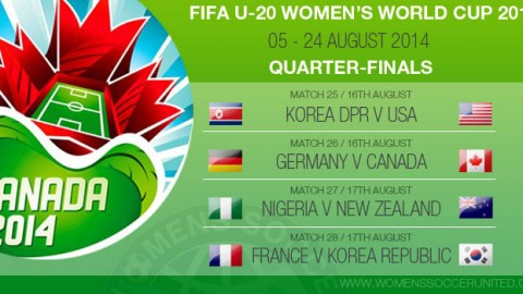 Quarter Final Line Up FIFA Under 20 Women's World Cup