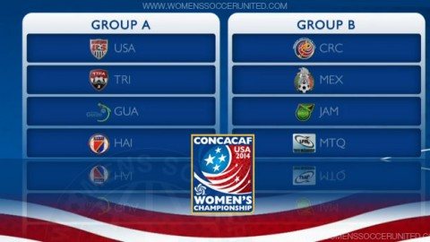 Result of the 2014 CONCACAF Women's Championship draw