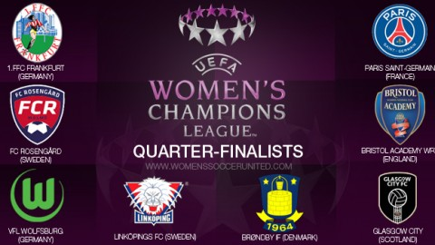 UEFA Women's Champions League quarter-finalists