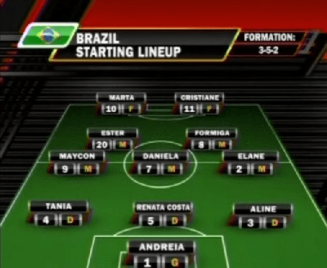 Brazil WNT Starting lineup against USWNT - Women's World Cup 2007
