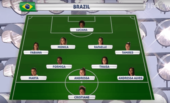 Brazil WNT Starting lineup against Australia - Women's World Cup 2015
