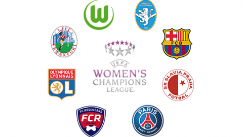 UEFA Women's Champions League 2015/16 quarter-final lineup