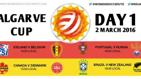Day 1 at the Algarve Cup 2016