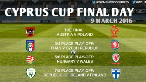 Cyprus Cup 2016 placement matches