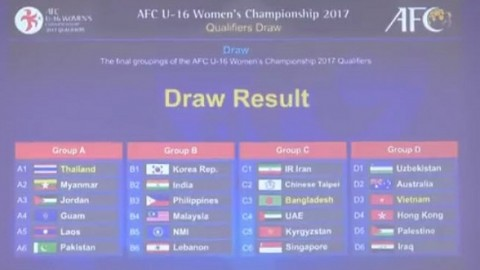 AFC U-16 Women's Championship 2017 Qualifiers Draw