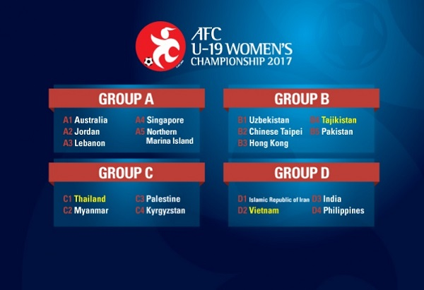 u19_draw_slider_results (1)
