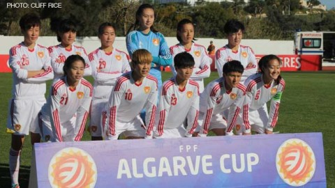 China squad for the Algarve Cup 2019