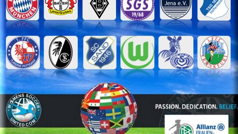 Frauen Bundesliga Match Results 4th September 2016