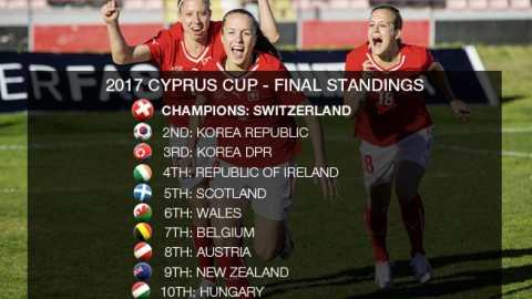 Cyprus Women's Cup 2017 Match Fixtures and Teams