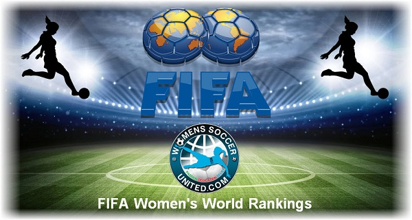 fifa-womens-world-rankings