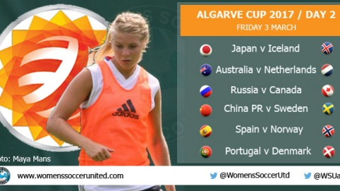Day 2 at the 2017 Algarve Cup
