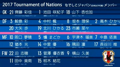 Japan name Squad for the Inaugural Tournament of Nations 2017