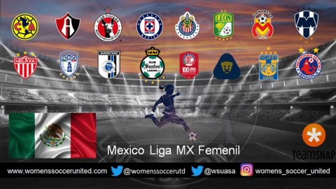 Mexico Liga MX Femenil 2017 Round 10 Match Results