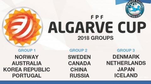 Groups confirmed for the 2018 Algarve Cup
