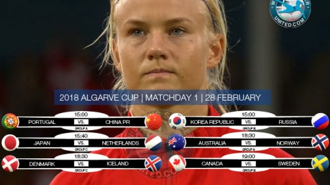 Algarve Cup 2018 | Day One, Group stage