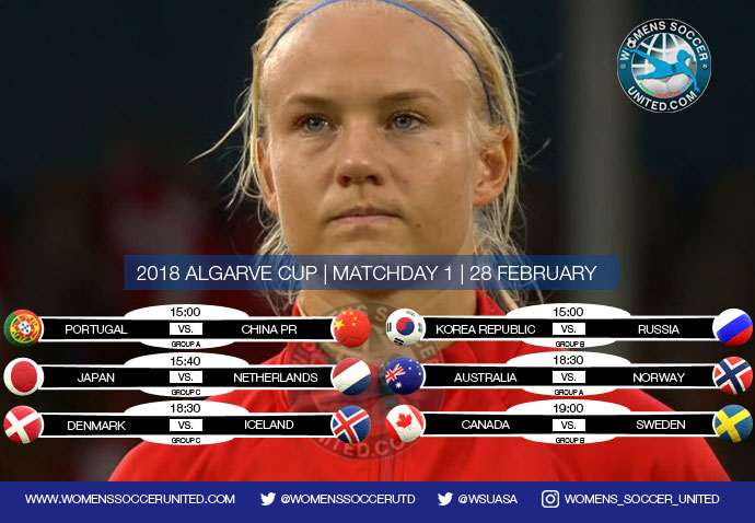 Algarve Cup 2018   Day One, Group stage