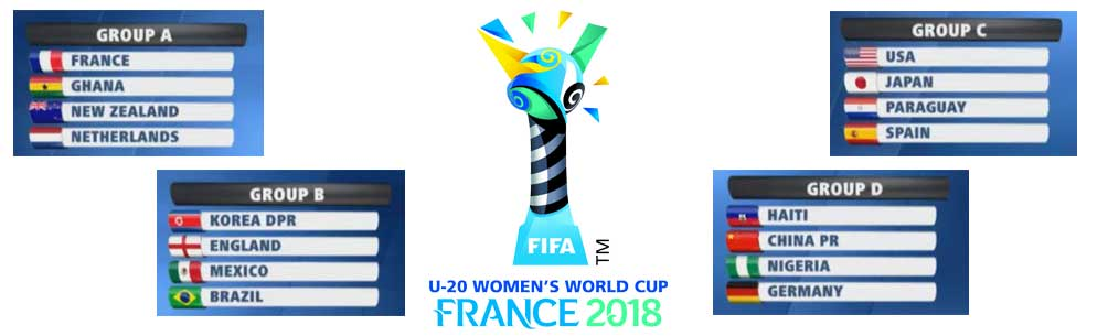 Result of the FIFA U-20 Women's World Cup draw