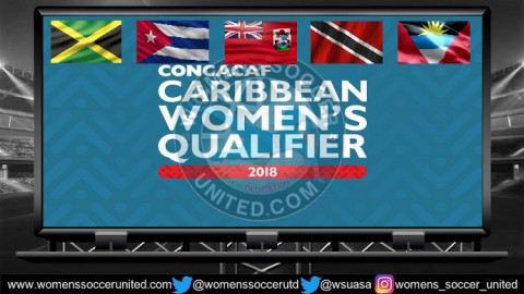 CONCACAF Caribbean Women's World Cup Qualification Final Group 2018