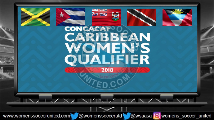 Concacaf Womens World Cup Qualifying 2020.Concacaf Caribbean Women S World Cup Qualification Final