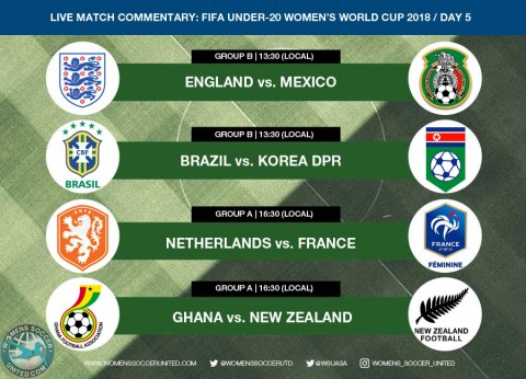 Live Match Updates from Day 5 at the FIFA Under-20 Women's World Cup 2018