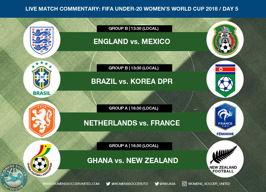 FIFA U-20 Women's World Cup 2018