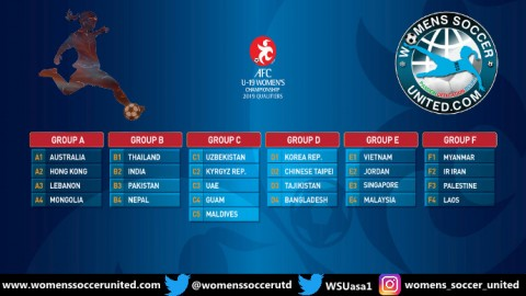 AFC Under 19 Women's Championship First Round Qualifying 2019