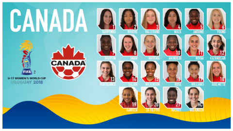Canada announces 21-player squad for FIFA U-17 Women's World Cup Uruguay 2018