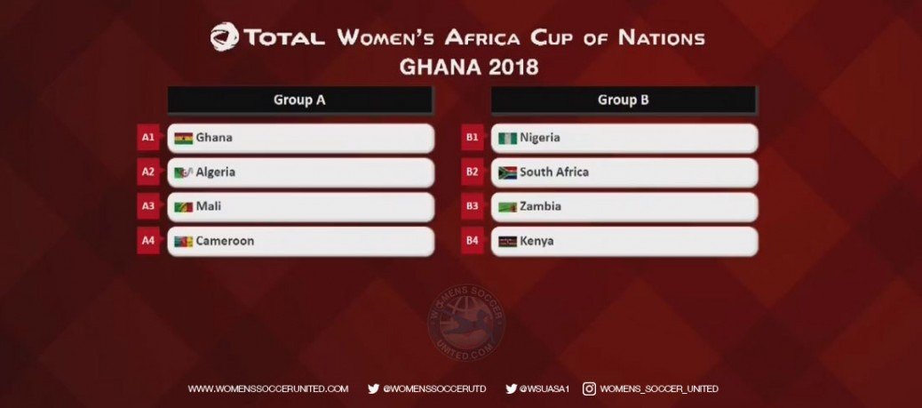 Result of the Total Women's Africa Cup of Nations, Ghana 2018 draw
