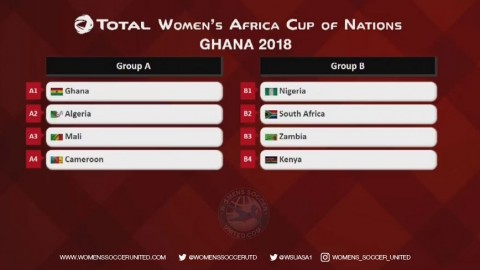 Match Fixtures Total Women's Africa Cup of Nations Ghana 2018