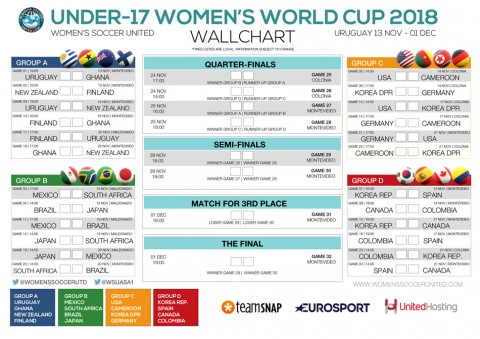 Under-17 Women's World Cup 2018 Wallchart