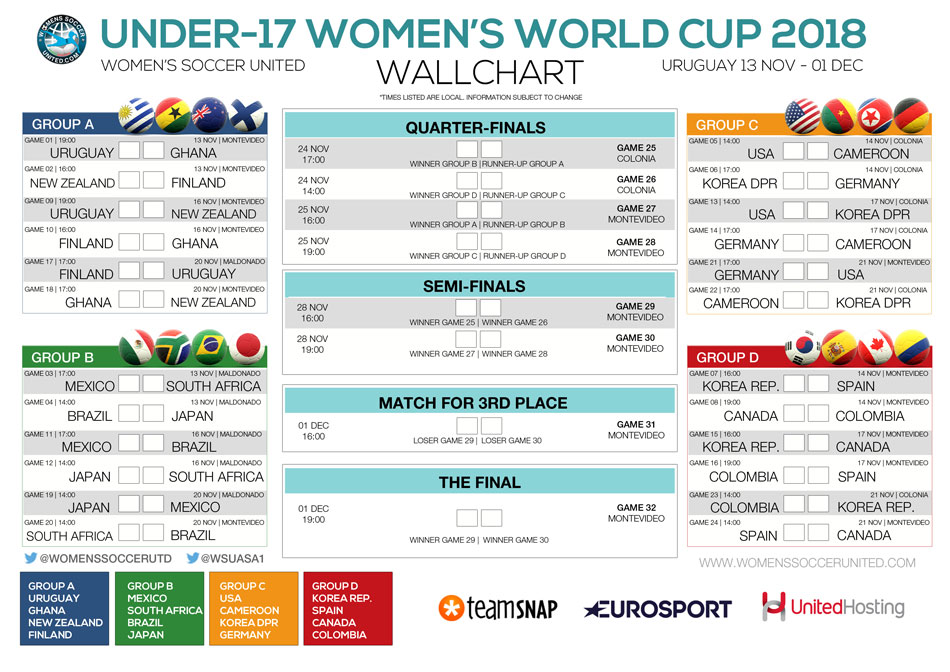 Download, Print and Share: 2018 Under-17 Women's World Cup Wallchart