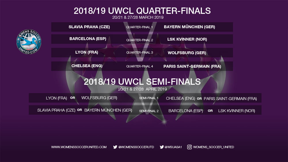 Result of the 2018/19 UEFA Women's Champions League Quarter-final and Semi-final draw