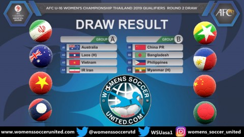 AFC Under 16 Women's Championship Qualifiers Round Two Fixtures 2019