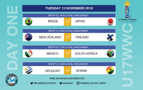 Follow live updates from the 2018 FIFA Under-17 Women's World Cup