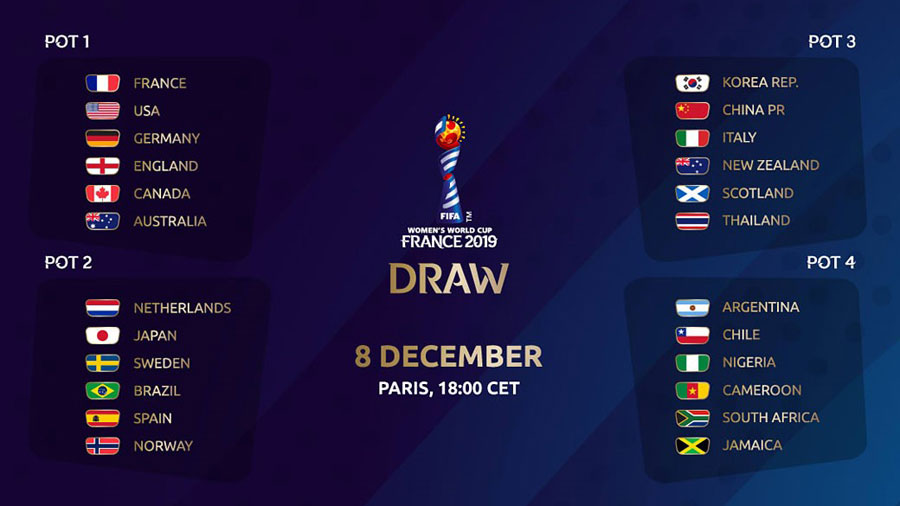 Seedings confirmed for tomorrow's FIFA Women's World Cup 2019 draw